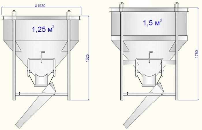 Размеры Бункера для бетона 1,25м и бадьи для бетона 1,5м