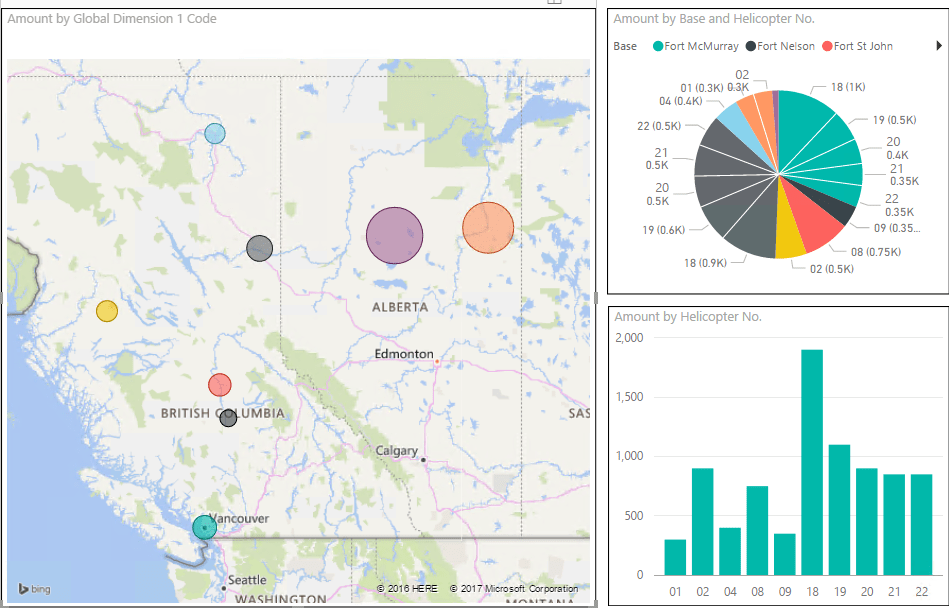 Bring Your Dynamics Gp Data To Life With Power Bi - Resume