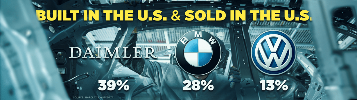 Image result for photos of german auto manufacturing plants in the USA