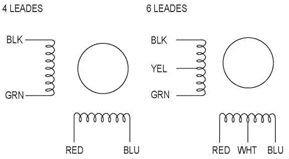 SM42HT47-1684 nema 17 bipolar stepping motor 1.68A 4 leads