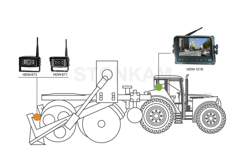 Outdoor 7 Inch 720p 2.4ghz Digital Wireless Camera System