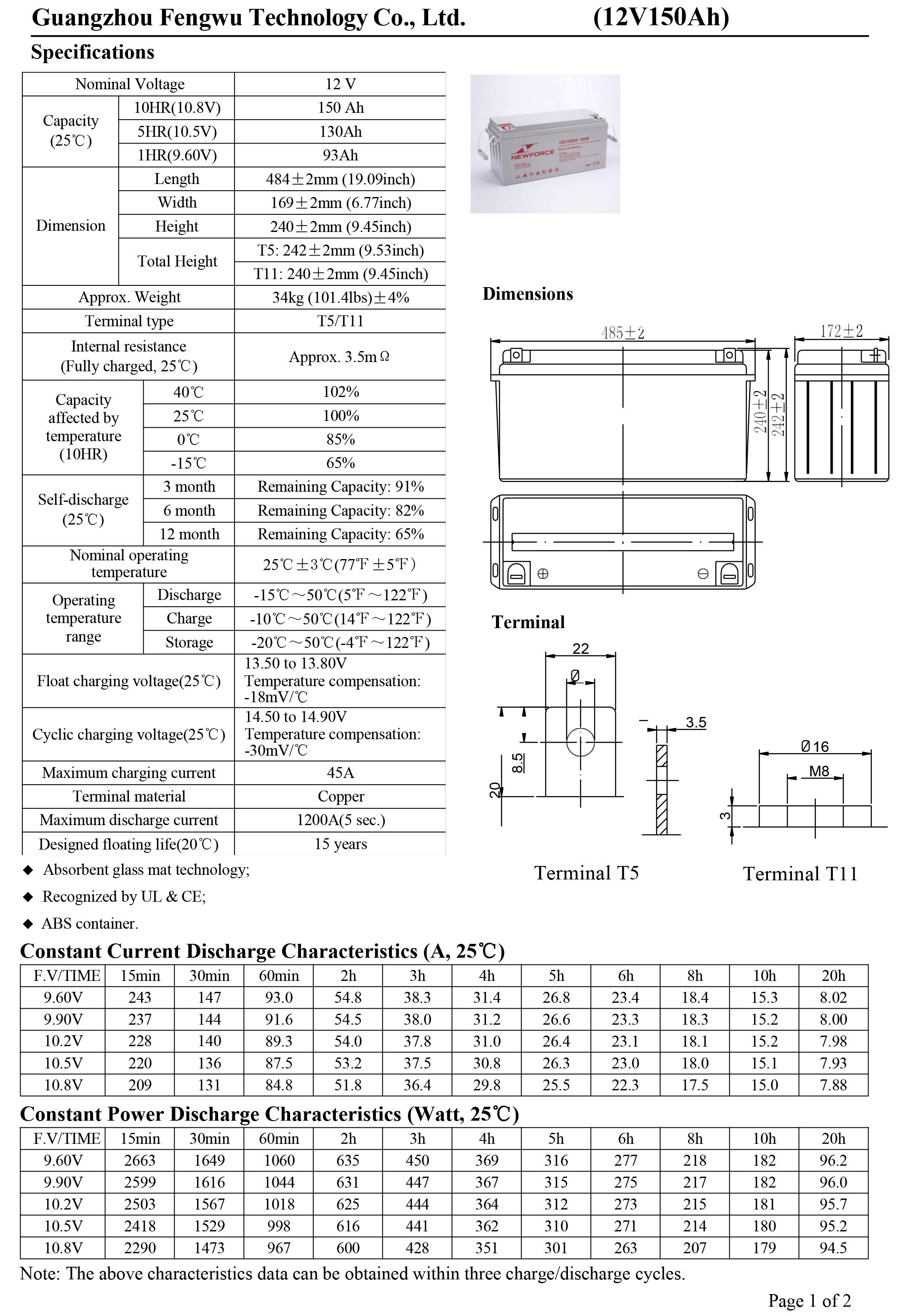 12 Volt Battery Power Meter