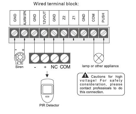 Wireless Battery Smoke Detectors Fire And Smoke Detectors