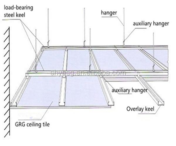 home decoration drywall profile frame aluminum ceiling t grid buy aluminum ceiling t grid drywall aluminum ceiling t grid drywall profile frame