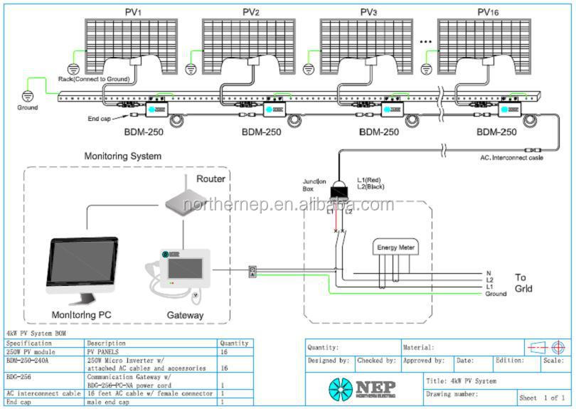 pv array wiring diagram 1995 honda civic ex nep cec approved factory directly solar micro inverter with mounting brackets for on grid