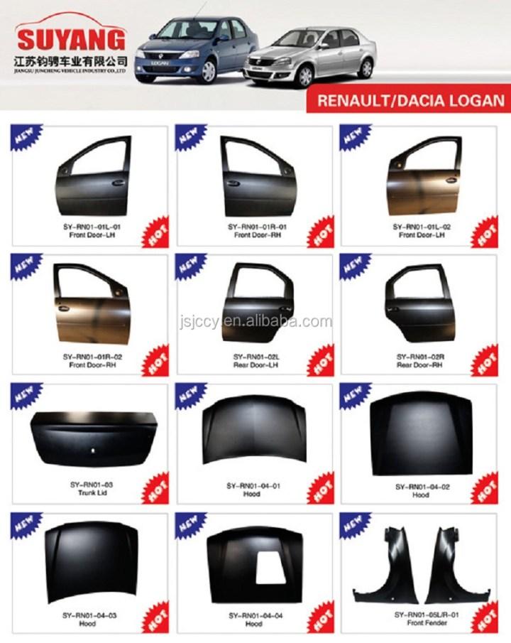 Car Body Parts Names | Carsjp.com