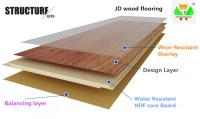 E0 / E1 High Quality Water Resistant Laminate Wood ...