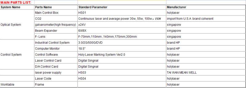 High Speed Co2 Online Laser Flying Marking Machine/30w