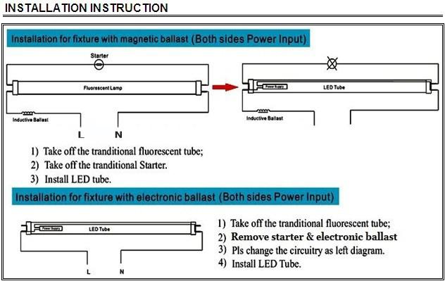 Led Tube Light Circuit Diagram 18 Watt Led Tube Buy Led Tube