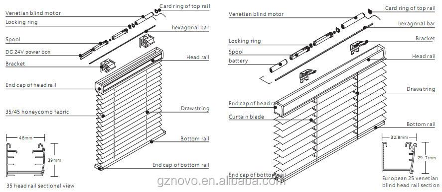 Wholesale Dc Motor 24v For Electrical Venetian Blind