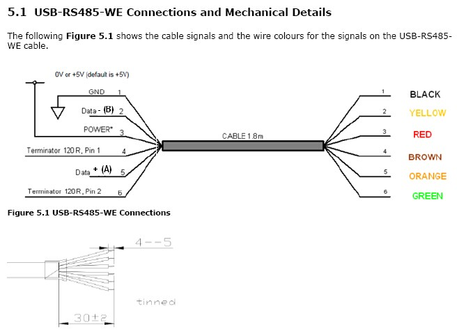 rs485 cable wiring diagram