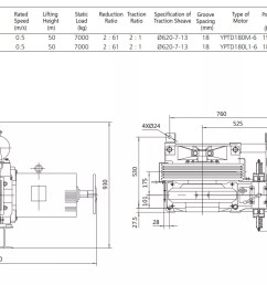 lifting safety gear motor traction machine box for elevator on elevator electrical diagram elevator controller wiring  [ 1465 x 826 Pixel ]