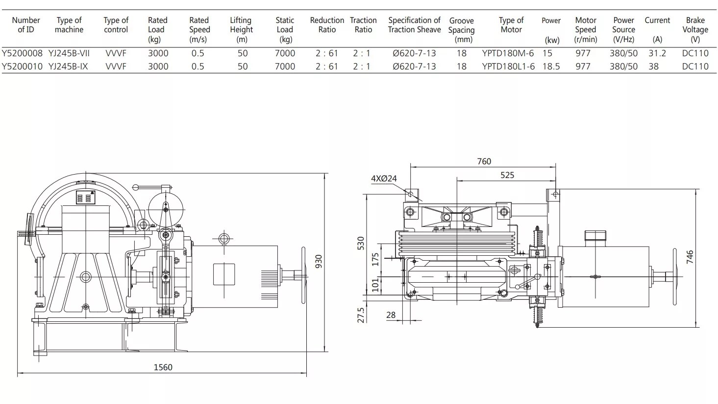 hight resolution of  lifting safety gear motor traction machine box for elevator on elevator electrical diagram elevator controller wiring