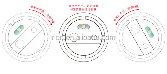 Industry Level Remote Control Wireless-inclinometer Angle