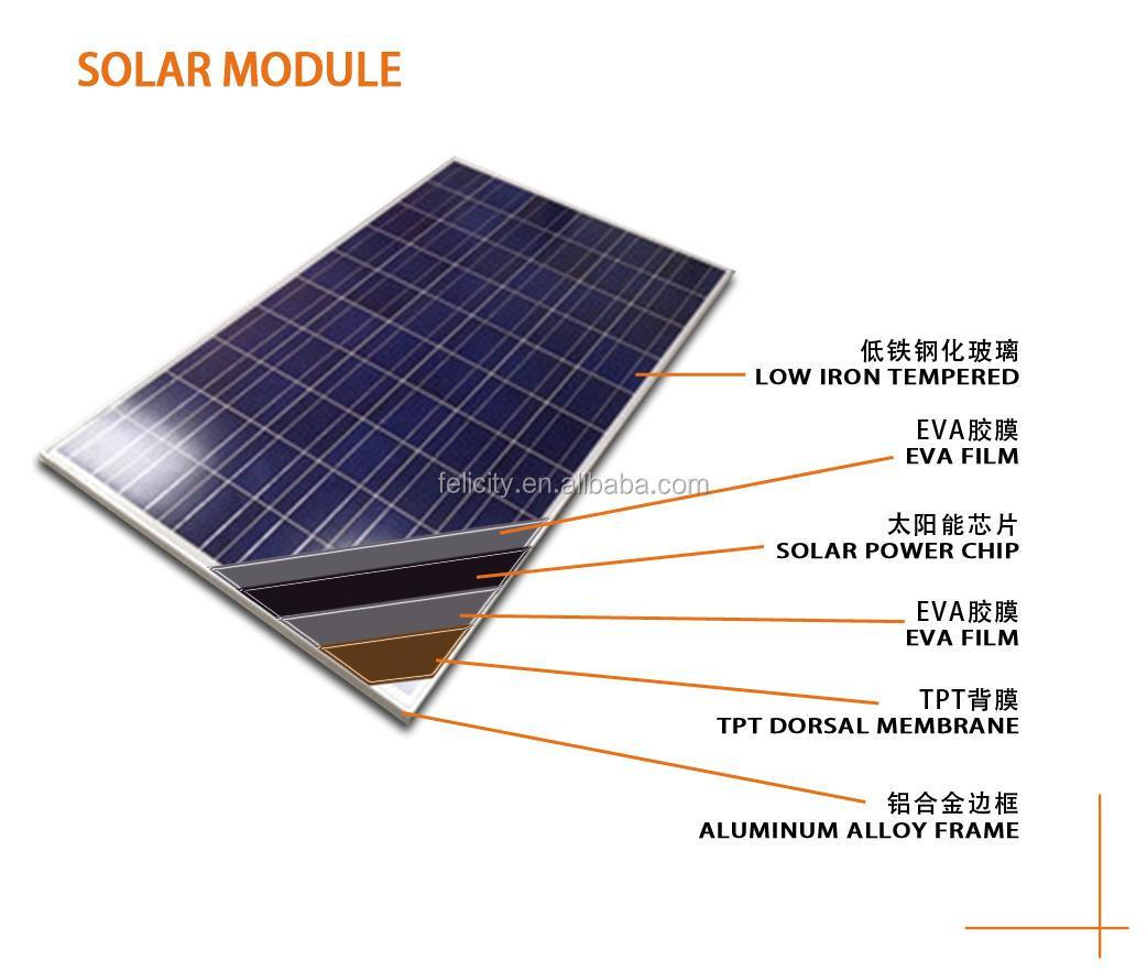 high voltage circuit diagram 2004 chevy silverado 2500hd bose radio wiring monocrystalline silicon solar cell price 100w mono cells sale sunpower - buy ...