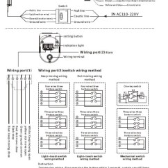 Velux Window Motor Wiring Diagram 2000 Ford F250 4x4 Greenhouse Automatic Opener For Skylight