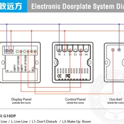Five Way Light Switch Wiring Diagram Solar For Rv Hotel : 20 Images - Diagrams   Honlapkeszites.co