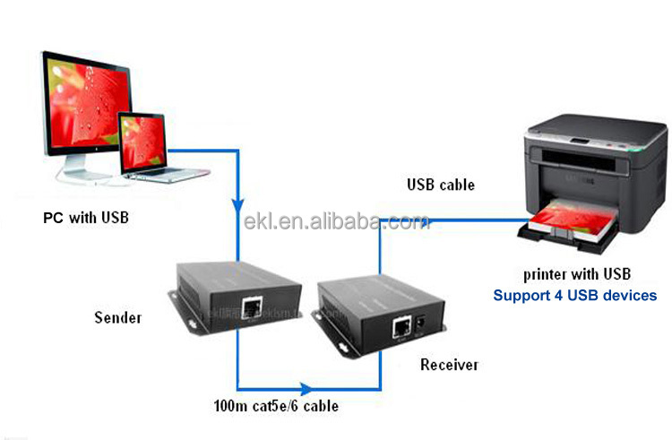 Cat5e Wiring Diagram As Well Rj45 Cat 5 Wiring Diagram Furthermore Cat