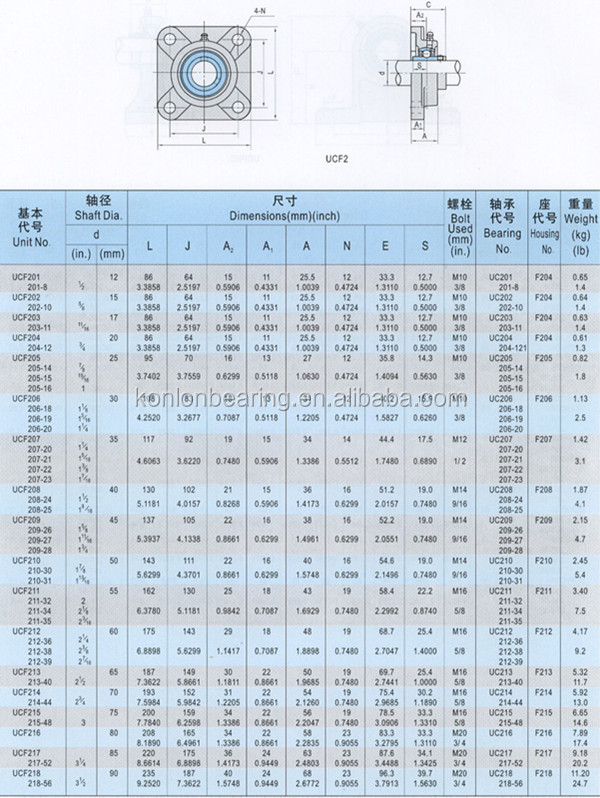 F Square Flange Units Bearings F201f218 Bearing  Buy