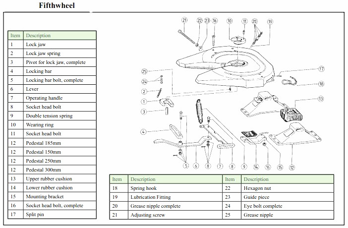 Semi Tractor Trailer Parts Diagram Bolens Mower Deck Parts