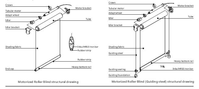 Novo Transparent Roller Blinds Parts/ Roller Blinds