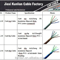 Cat 5 Patch Cable Wiring Diagram Mercury Switch Box 12 Years Professional Utp/ftp/stp/sftp Cat5e Cat6 Cat6a Manufacturer /cat6 Cat7 ...