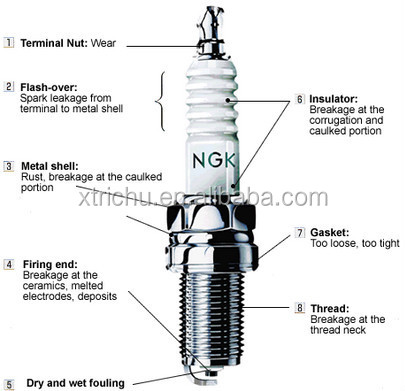 A 2 Stroke Engine Troubleshooting, A, Free Engine Image