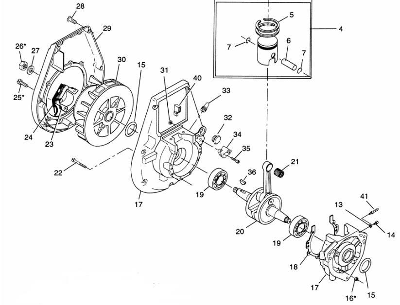 Honda Gx120 Parts Diagram Names. Honda. Auto Wiring Diagram