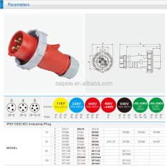 3 Phase Power Plug Wiring Diagram Mini Split 32amp 380v European Standard Round 4pin With Ce Approved (sp-294) - Buy ...