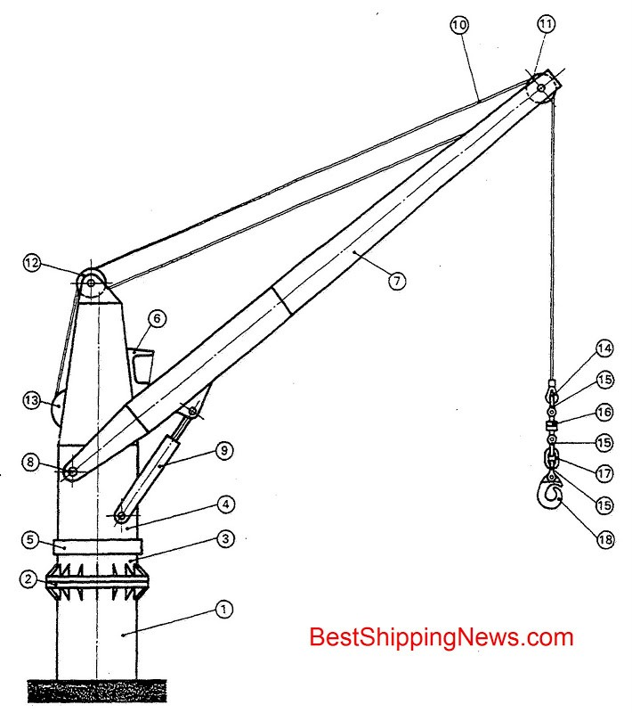 Overhead Crane Pendant Wiring Diagram. Diagrams. Wiring