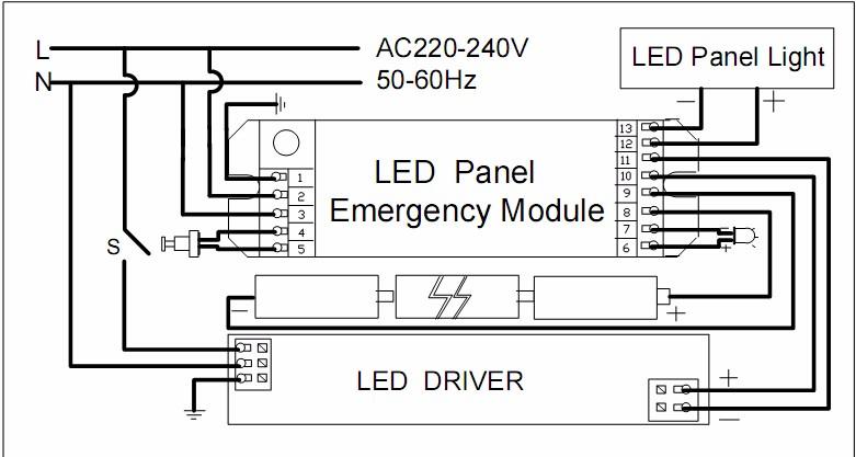 Power Supply Led Emergency Lighting 3w Universal Emergency