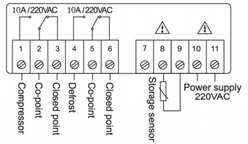 ST- 8080A + Microcomputer temperature controller, View