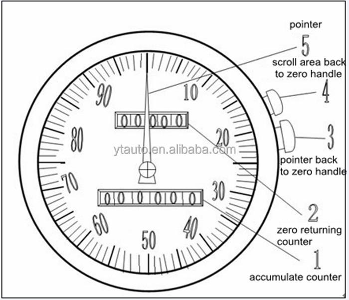 Lc Diesel Fuel/heavy Fuel/crude/hydraulic Oil Oval Gear