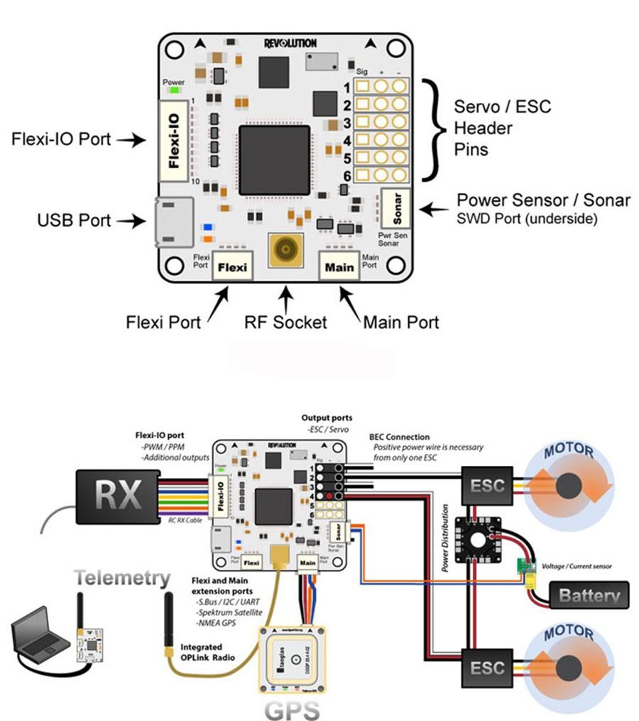 medium resolution of cc3d to x8r wiring diagram wiring diagram mix ccd3 x8r wiring diagram wiring diagramccd3 x8r wiring