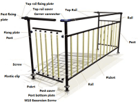 Outdoor Balcony Designs Use Handrail Height