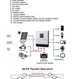 bestsun hybrid solar power inverter 10kw split phase 120v 240v inverter with mppt charge controller [ 802 x 2159 Pixel ]