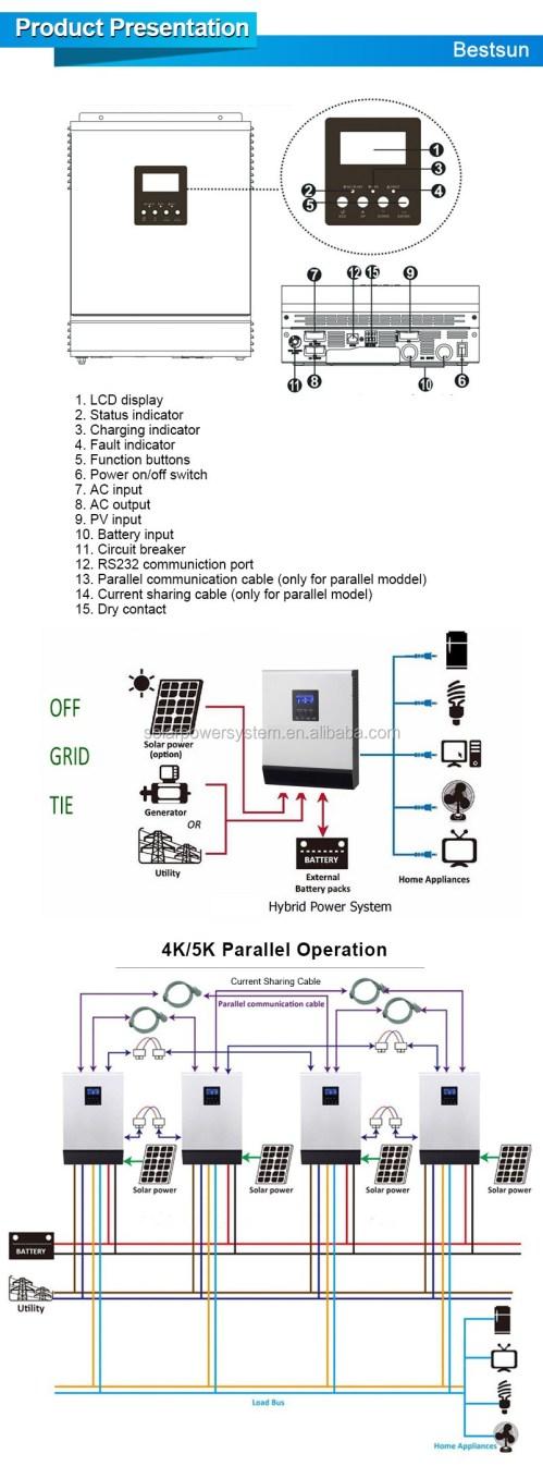 small resolution of bestsun hybrid solar power inverter 10kw split phase 120v 240v inverter with mppt charge controller