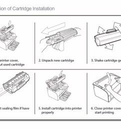 compatible for hp laser printer cp2025 2020 2320 color toner cartridge [ 1000 x 803 Pixel ]
