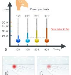 50watt skin whitening hands lcd uv led nail lamps [ 930 x 1553 Pixel ]