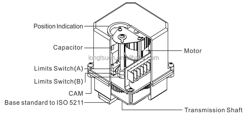 UM2-5, UM2-7 direct mount series Taiwan IP67 Water