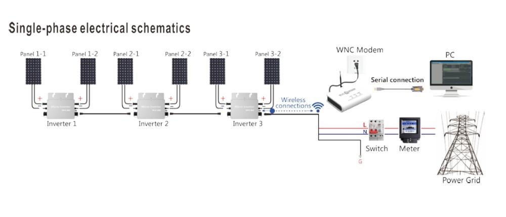 Waterproof IP65 Solar Grid Tie Inverter 300W Without