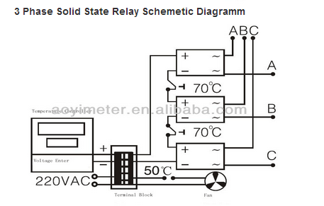Oem Dc To Ac And Dc To Dc Solid State Relay Modules Solid