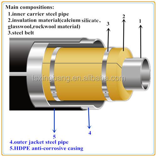 Insulation Msds Silicate Calcium