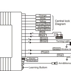 Car Alarm Wiring Diagram Circuit 300zx Milano Keyless Entry Lock,inwells System,mfk285 - Buy ...