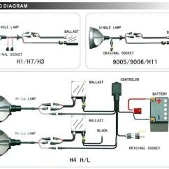 H4 Halogen Bulb Wiring Diagram 69 Firebird Dash Factory Hotsale Single (high/low) Beam H7 Ollo Xenon Hid Kit 55w - Buy Kit,good ...