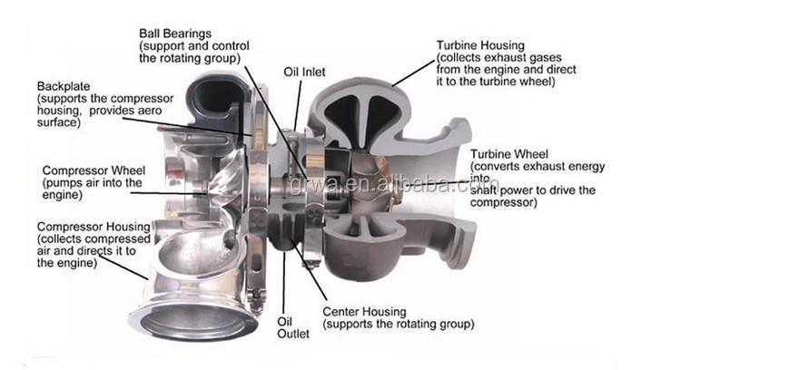 Hyundai Turbo Engine Diagram