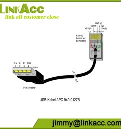 wiring diagram usb to rj45 example electrical wiring diagram u2022 usb wire color diagram female [ 1000 x 1000 Pixel ]