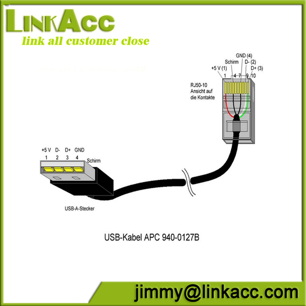 medium resolution of wiring diagram usb to rj45 example electrical wiring diagram u2022 usb wire color diagram female