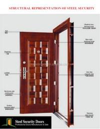New Design Security Steel Door Made In China - Buy New ...