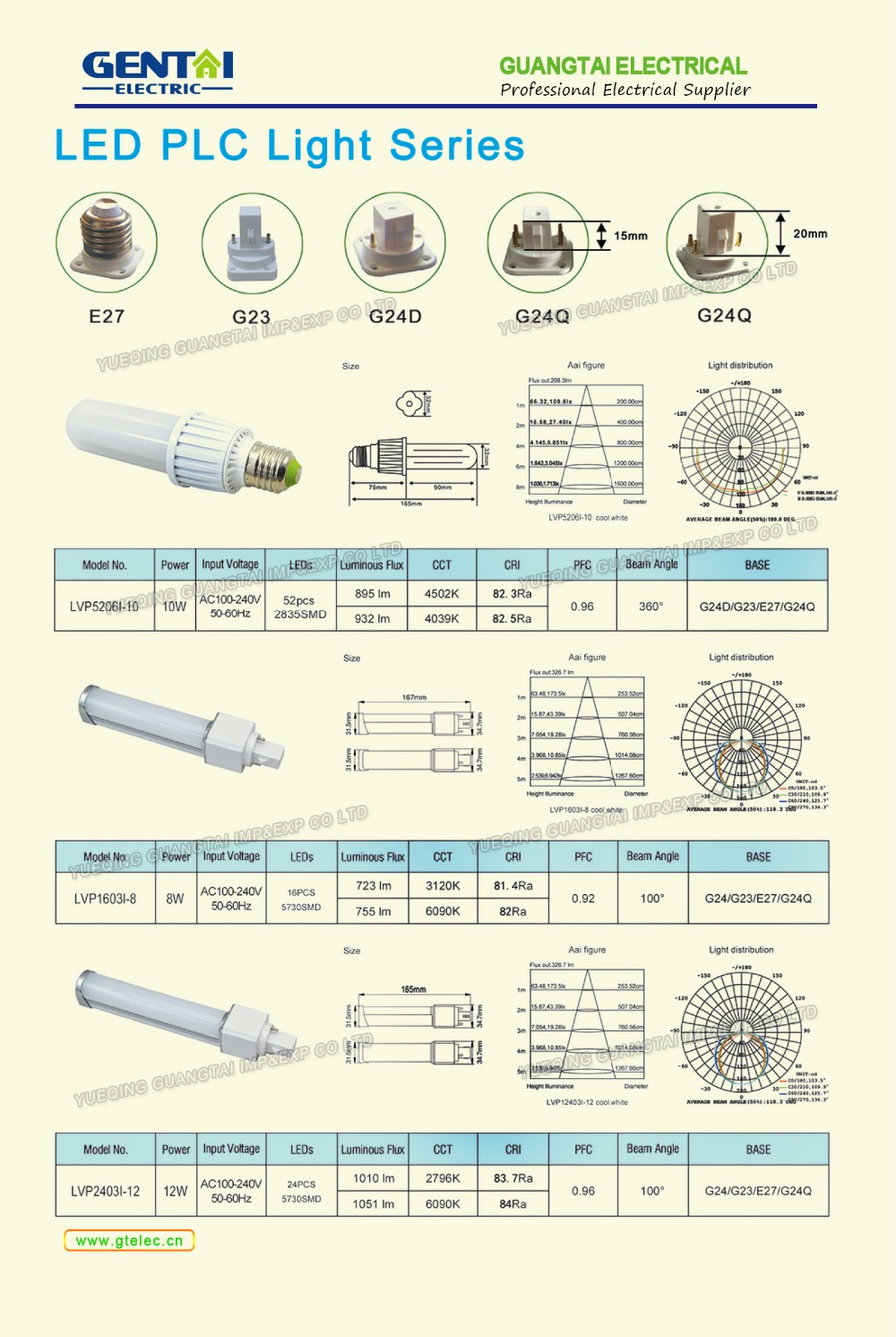 hight resolution of led pl light replacing 26w cfl high power plc 2 pin 4 pin led g24 lamp